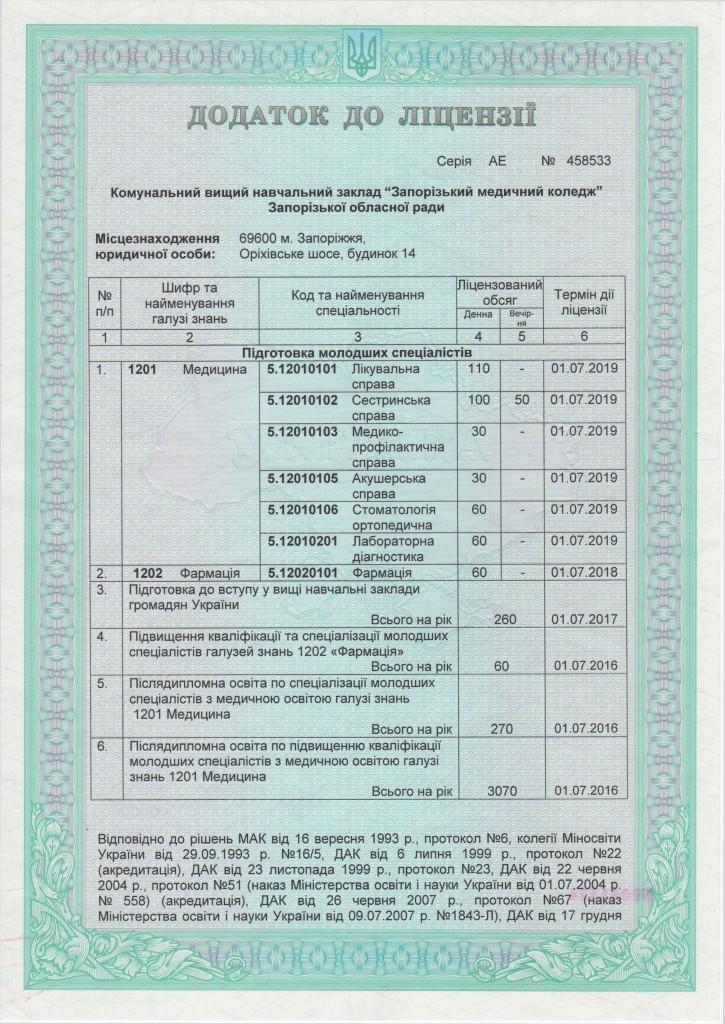 licenzija - 0002